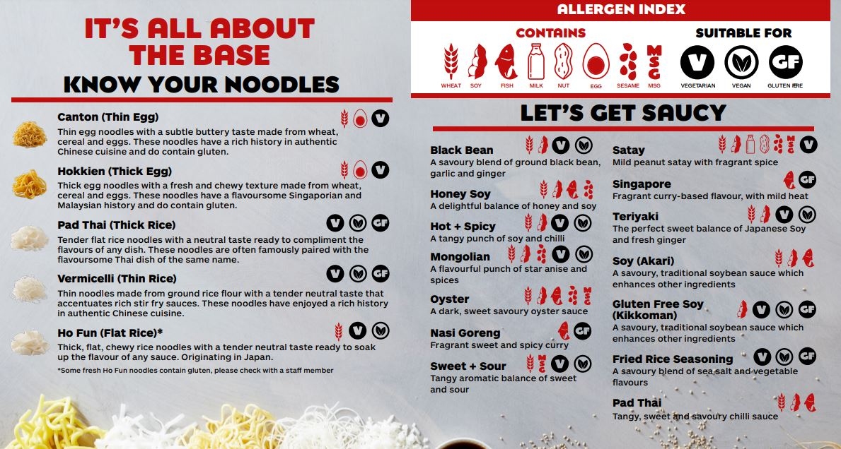 page 1 photo of the Noodle Box allergen guide