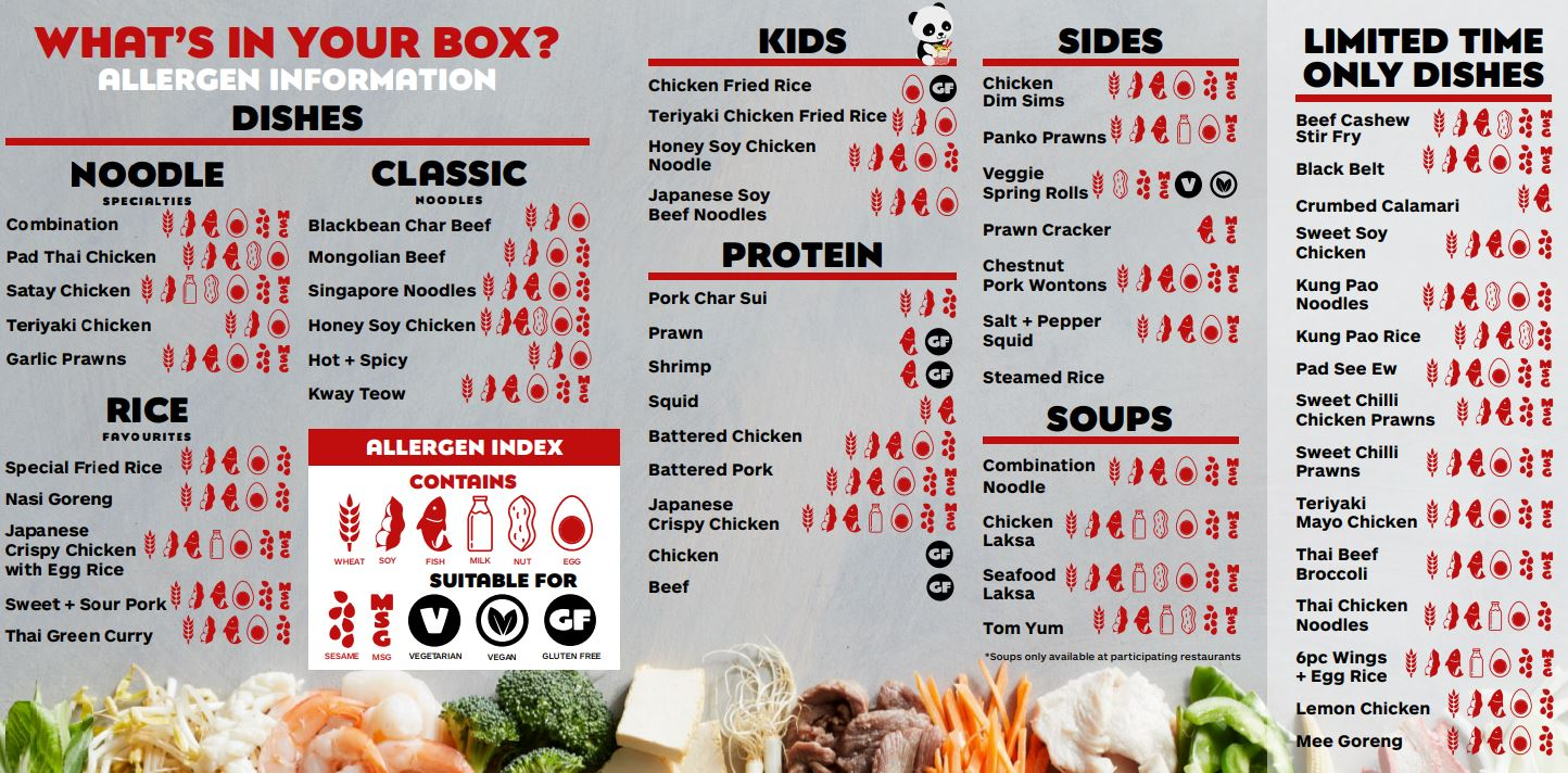 page 2 photo of the Noodle Box allergen guide